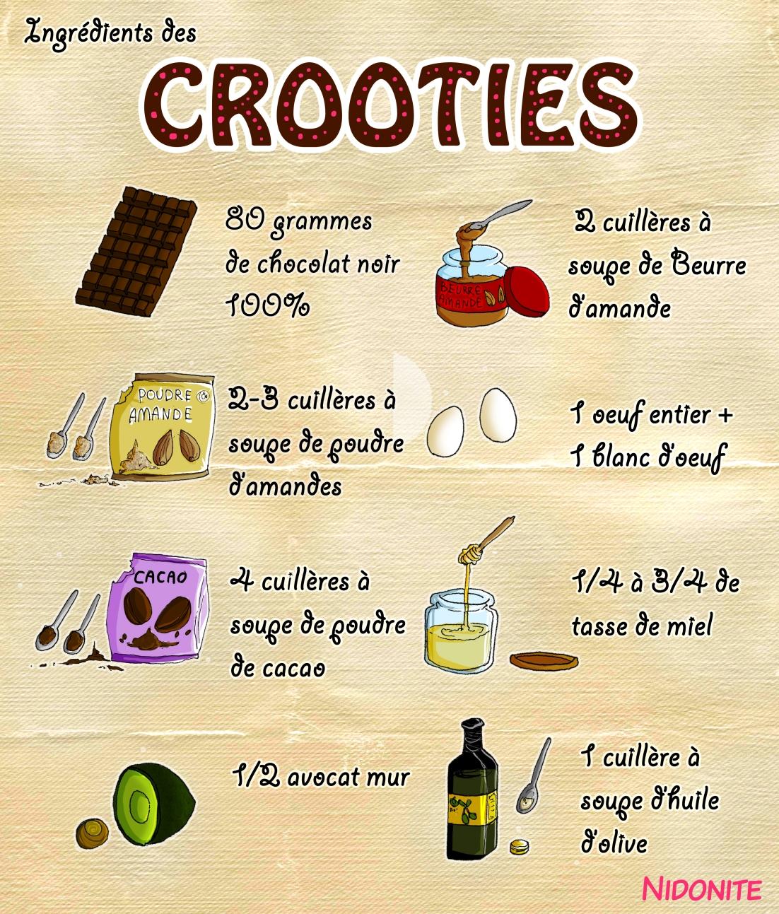 ingredients-crooties