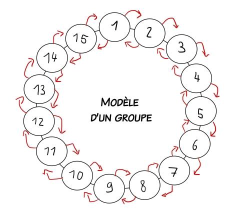 modèle groupe.jpg