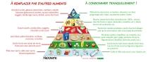 pyramide_alim_fr1